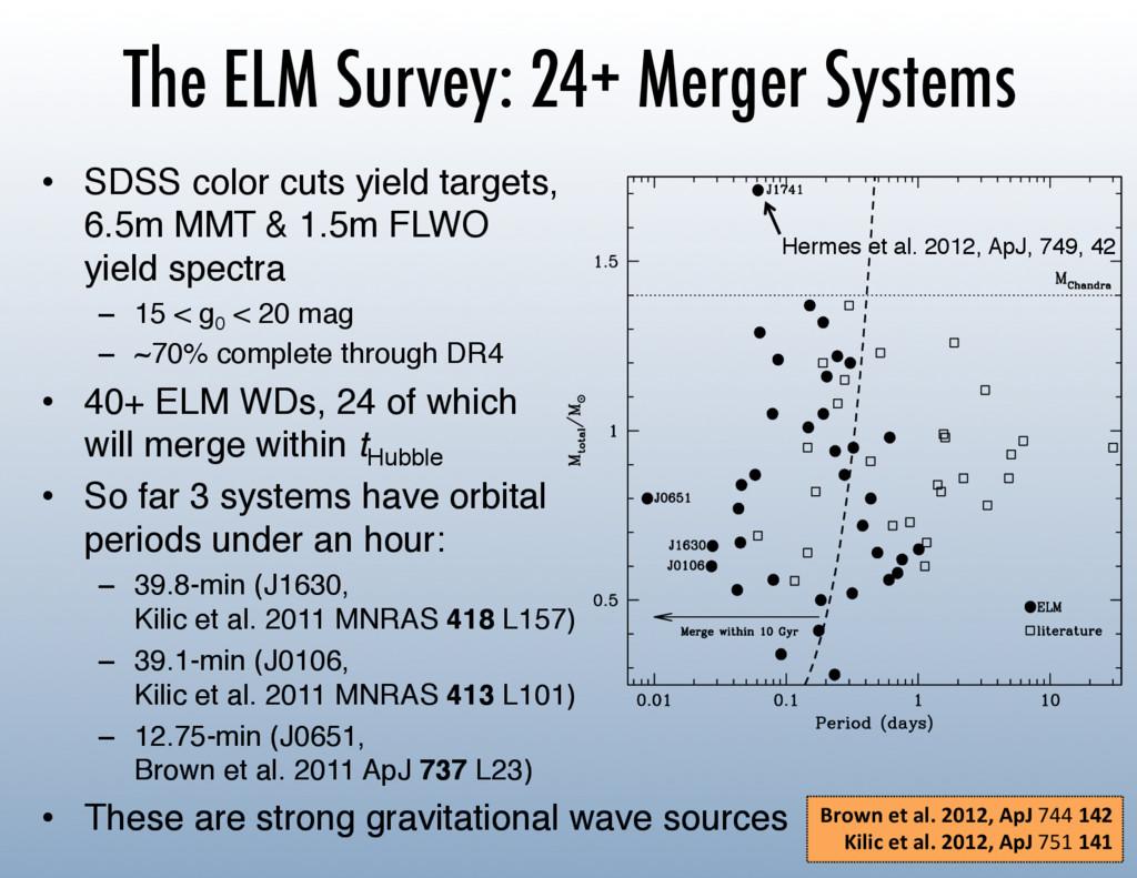 The ELM Survey: 24+ Merger Systems • SDSS colo...