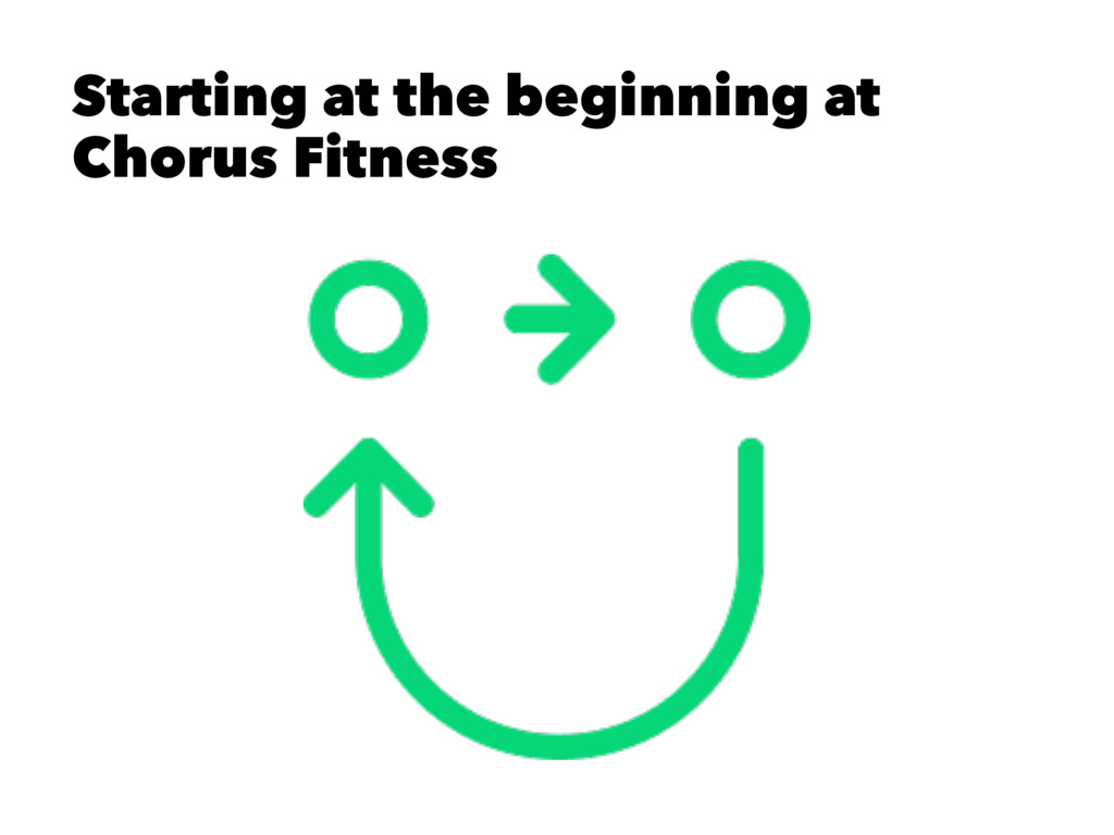 Starting at the beginning at Chorus Fitness
