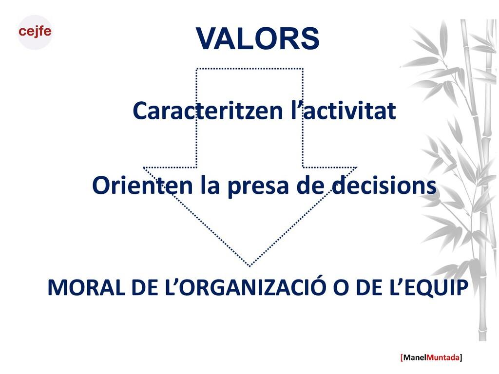 VALORS MORAL DE L'ORGANIZACIÓ O DE L'EQUIP Cara...