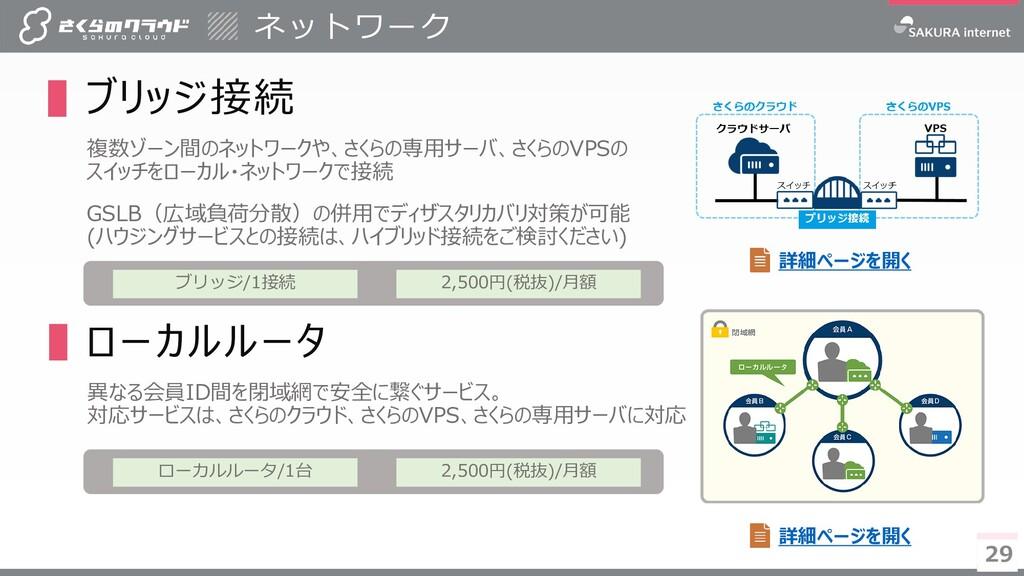 29 29 ▌ブリッジ接続 複数ゾーン間のネットワークや、さくらの専用サーバ、さくらのVPSの...