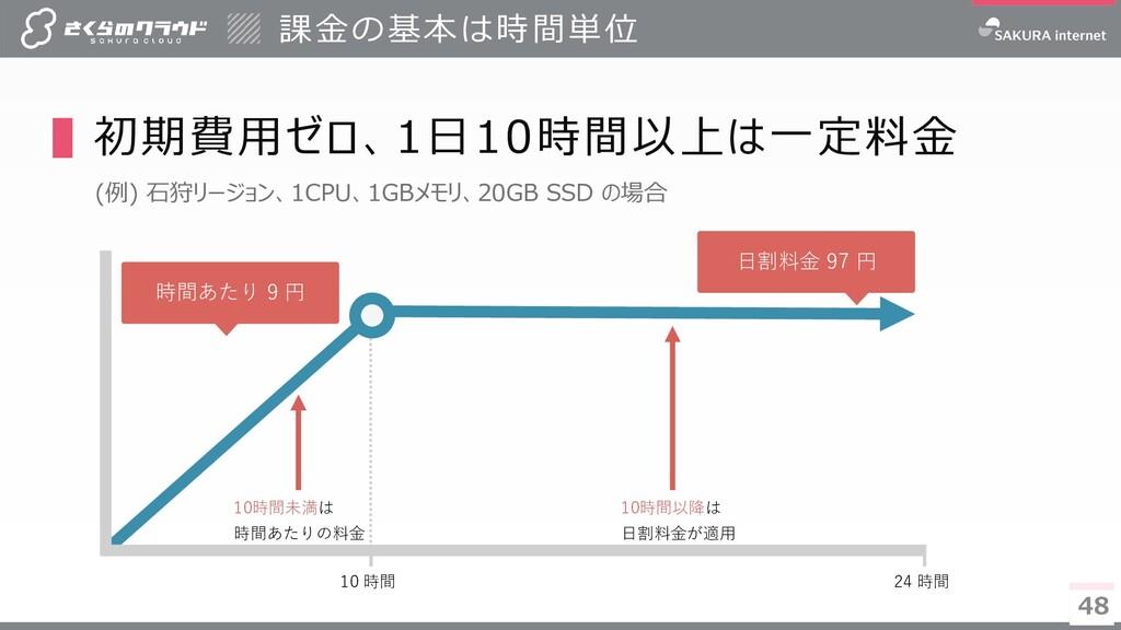 48 48 ▌初期費用ゼロ、1日10時間以上は一定料金 (例) 石狩リージョン、1CPU、1G...