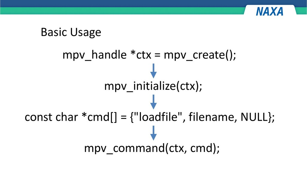 Basic Usage mpv_handle *ctx = mpv_create(); mpv...