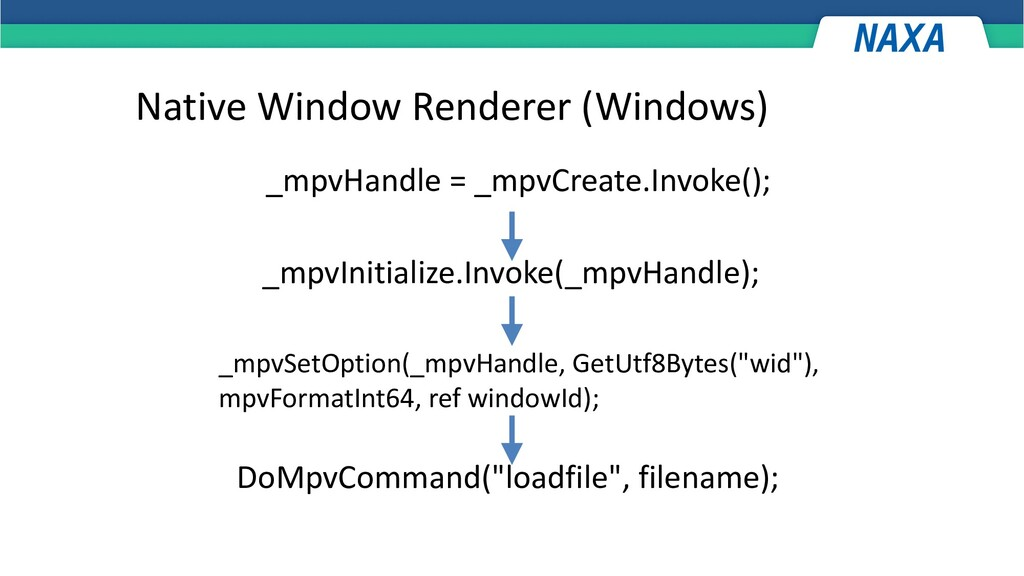 Native Window Renderer (Windows) _mpvHandle = _...