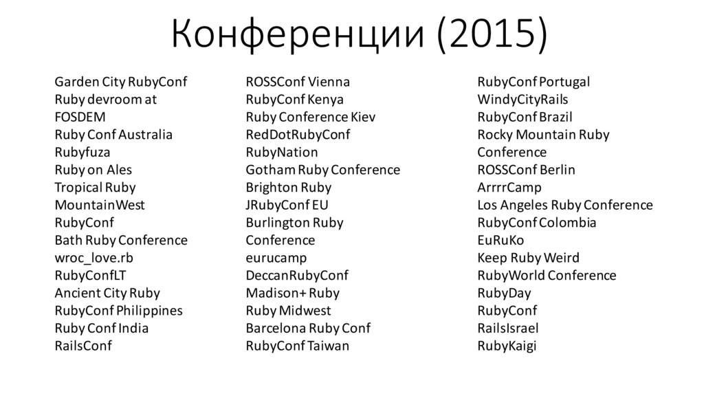 Конференции (2015) Garden City RubyConf Ruby de...