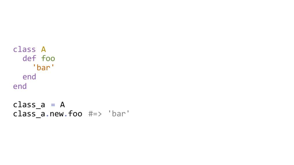 class A def foo 'bar' end end class_a = A class...