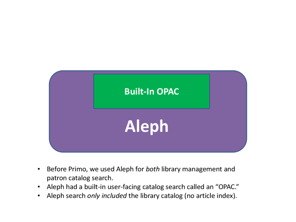Aleph Primo Built-In OPAC • Before Primo, we us...