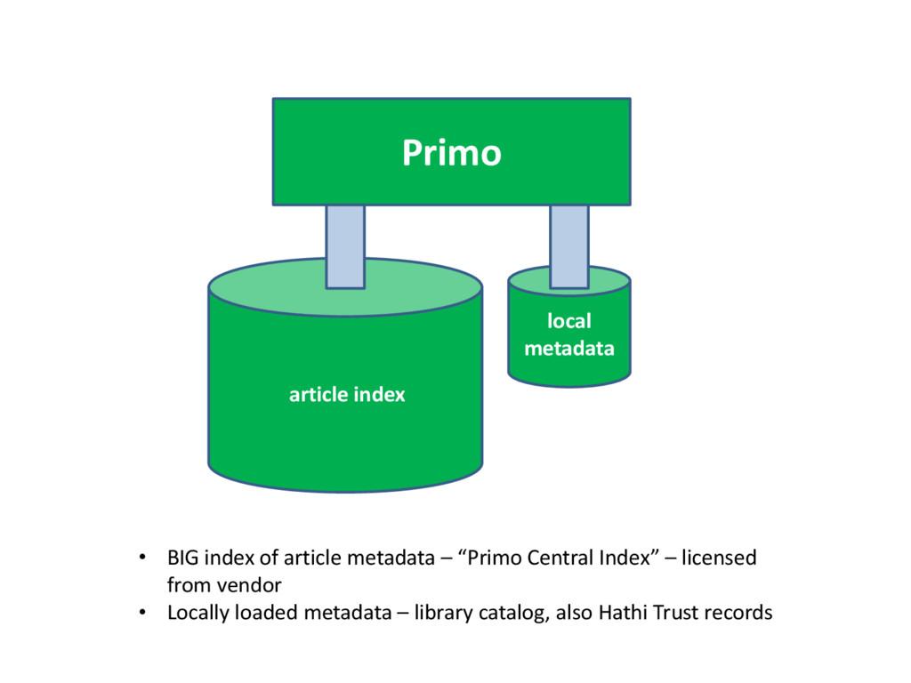 Primo local metadata article index • BIG index ...