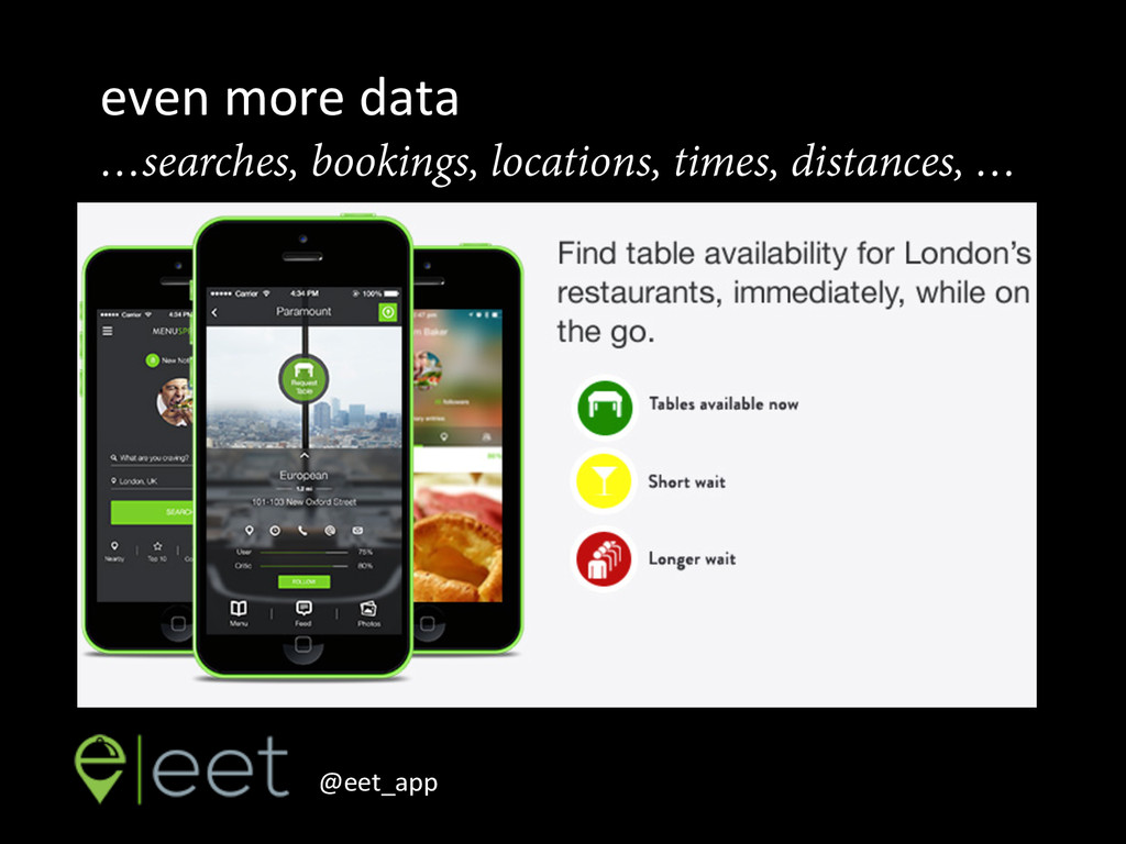 even more data  …searches, bookings, l...