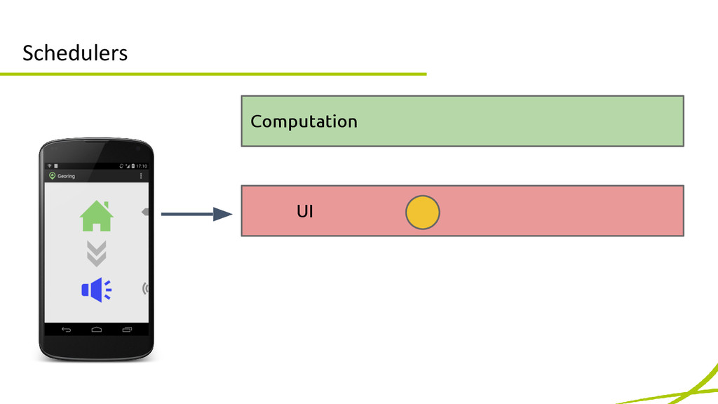 Schedulers UI Computation