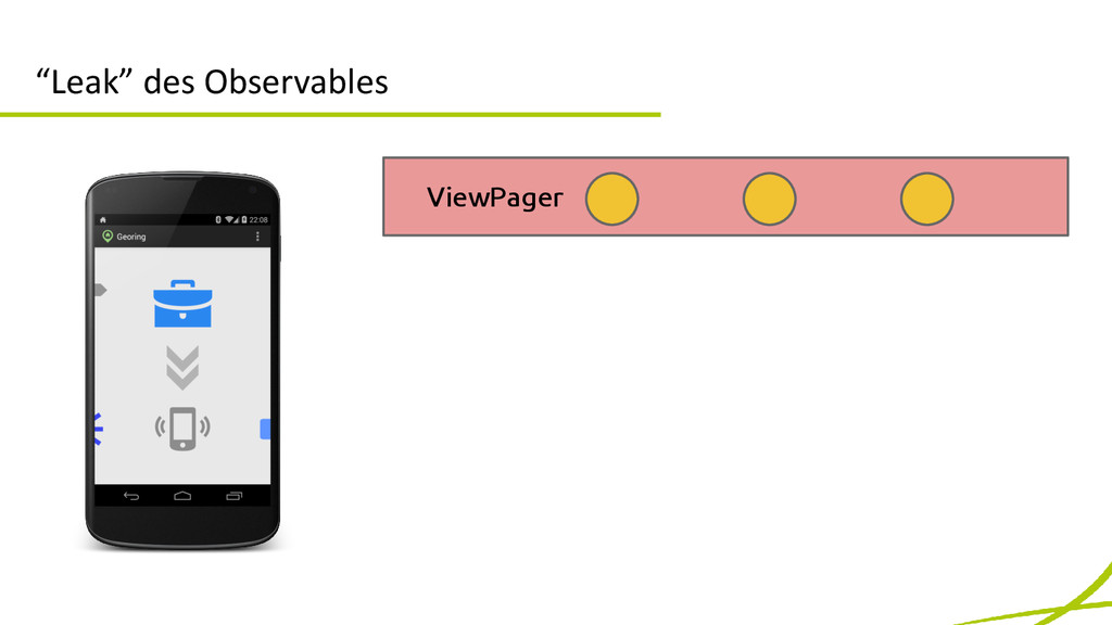 """Leak"" des Observables ViewPager"