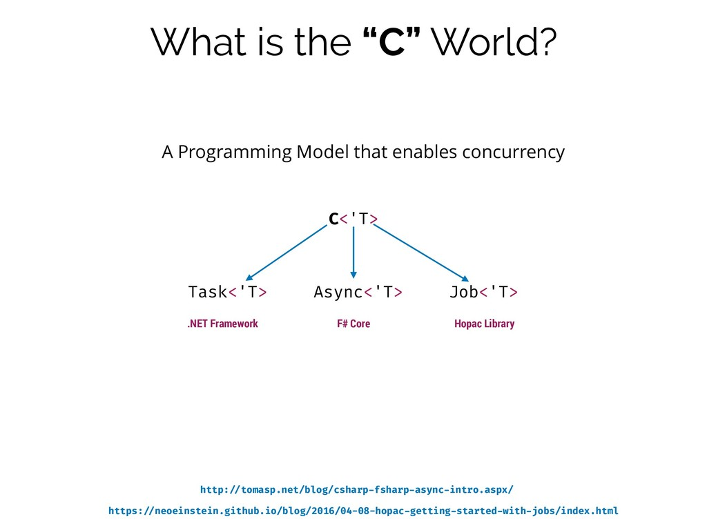 """What is the """"C"""" World? A Programming Model that..."""