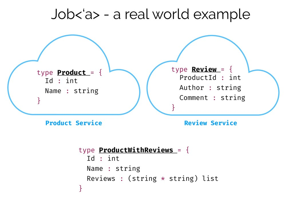 Job<'a> - a real world example type Product = {...