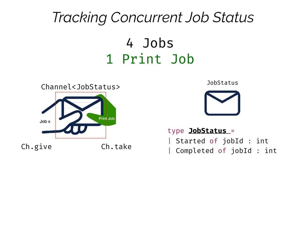 Tracking Concurrent Job Status 4 Jobs 1 Print J...