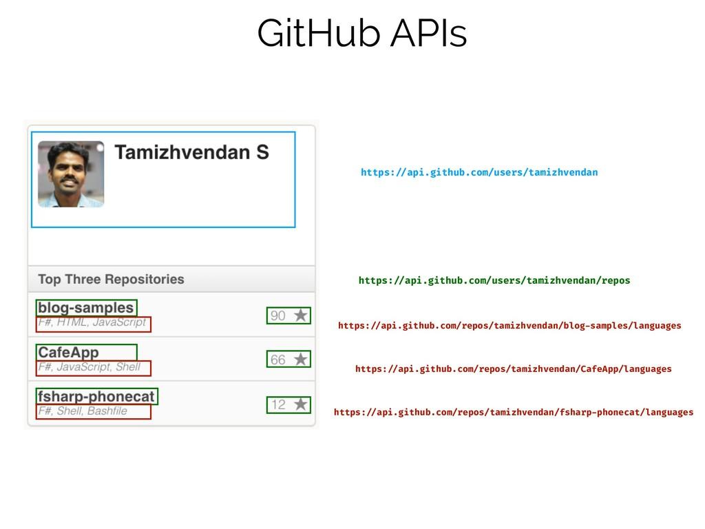 GitHub APIs https:!//api.github.com/users/tamiz...