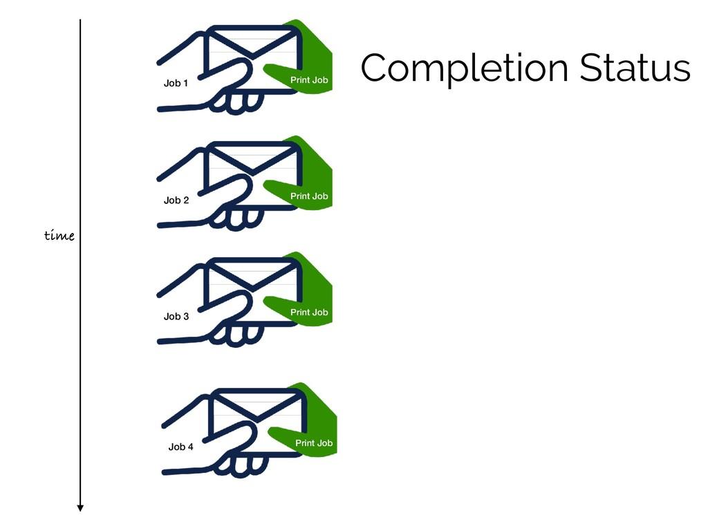 Job 1 Print Job time Completion Status Job 2 Pr...