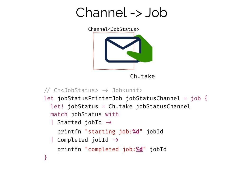 !// Ch<JobStatus> !-> Job<unit> let jobStatusPr...