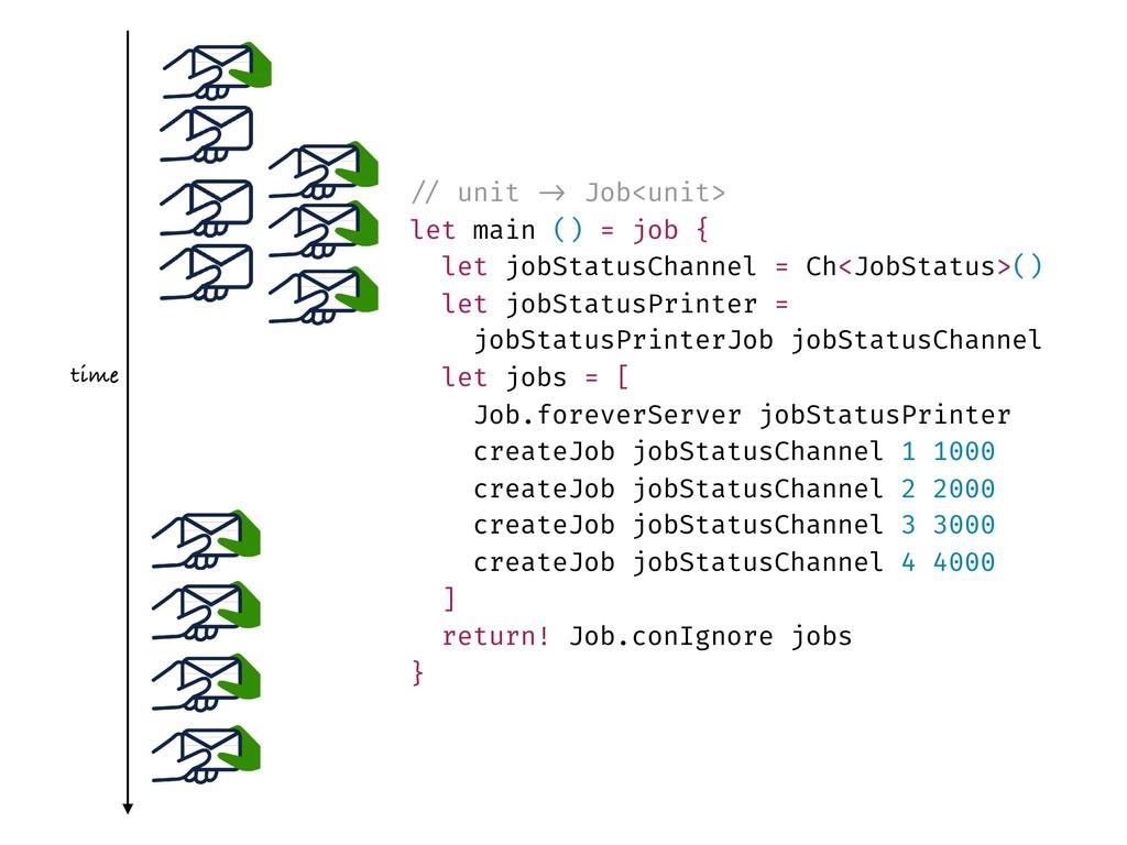 time !// unit !-> Job<unit> let main () = job {...