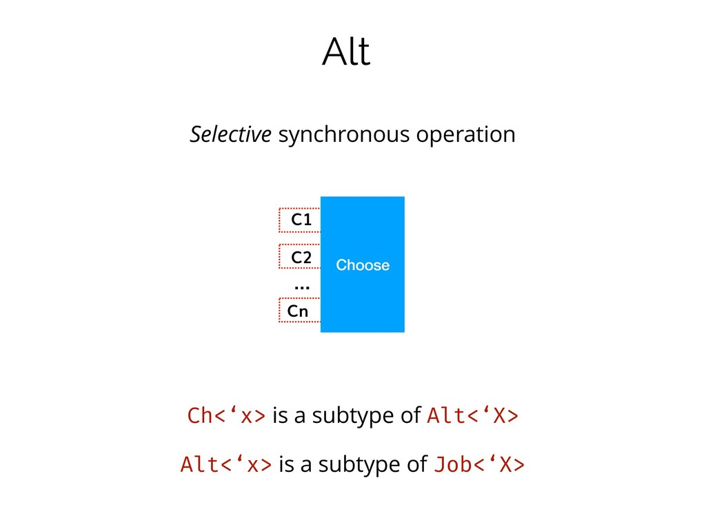 Alt Selective synchronous operation Choose … C1...