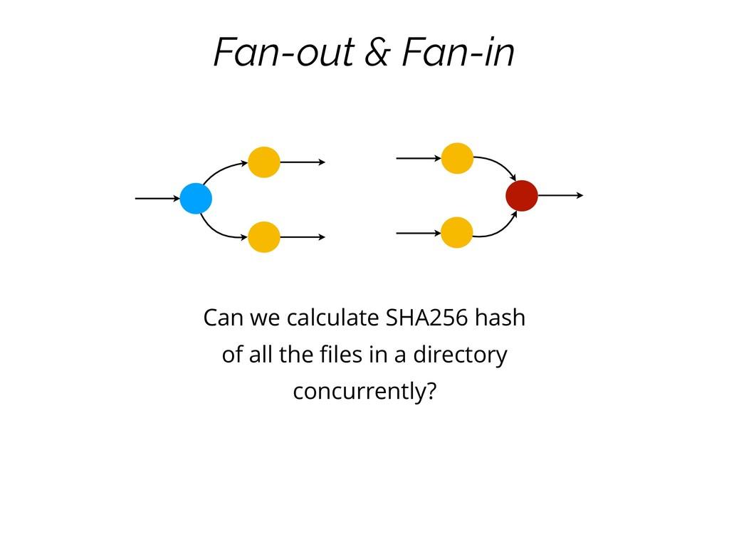 Fan-out & Fan-in Can we calculate SHA256 hash o...