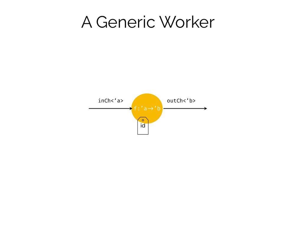 A Generic Worker f:'a!->'b id inCh<'a> outCh<'b>