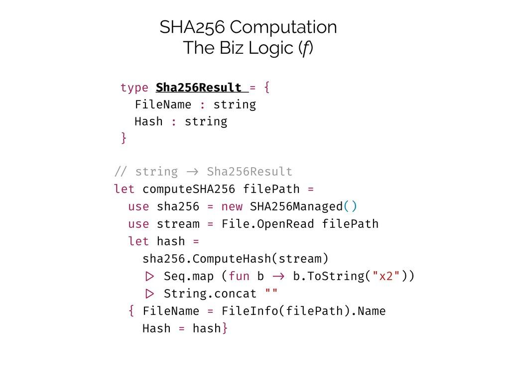 SHA256 Computation The Biz Logic (f) type Sha25...
