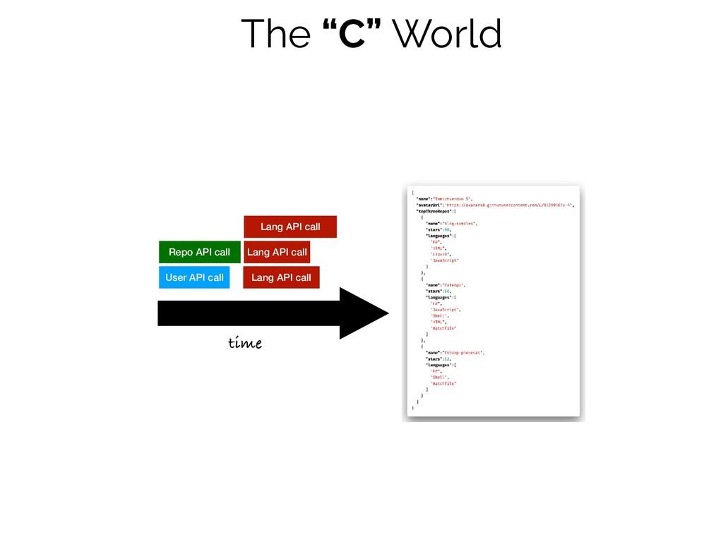 """The """"C"""" World time User API call Repo API call ..."""