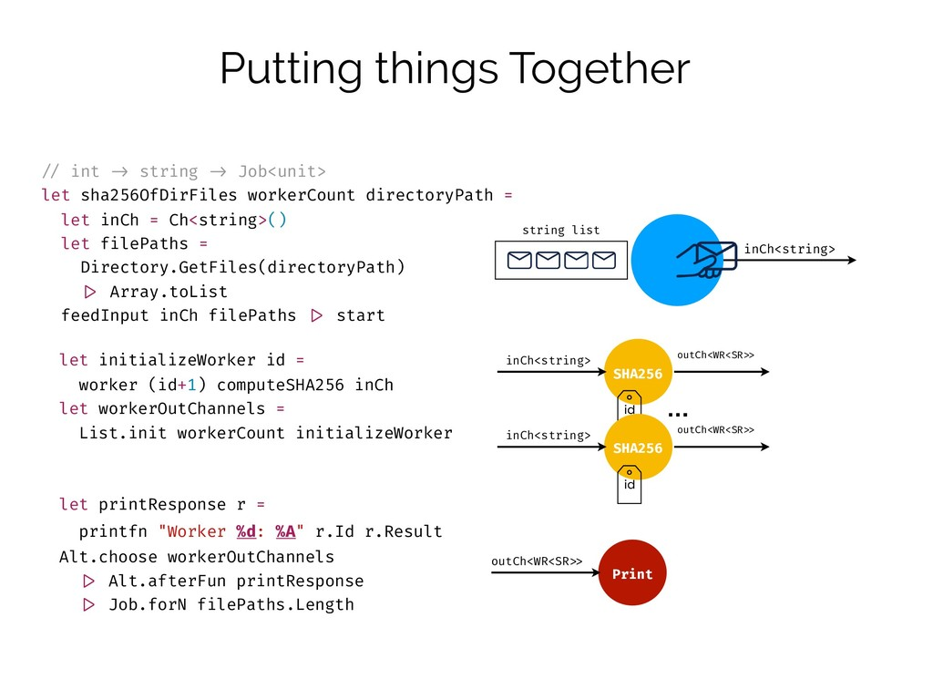 Putting things Together !// int !-> string !-> ...