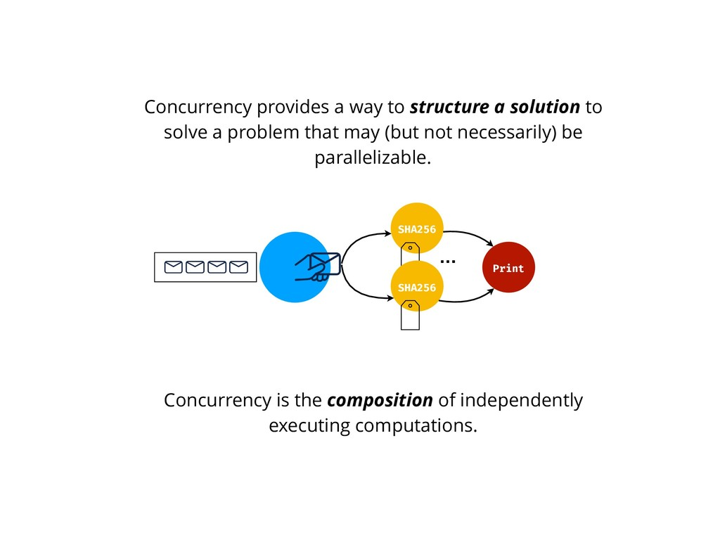 Concurrency provides a way to structure a solut...