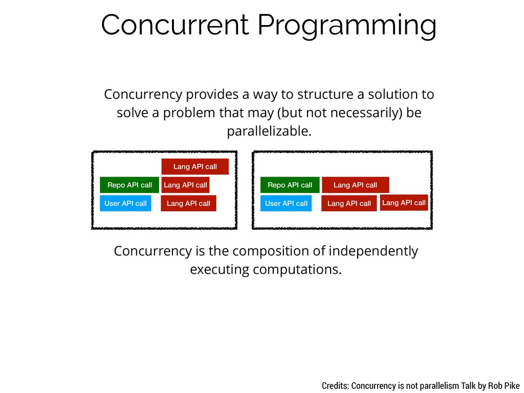 Concurrent Programming Concurrency provides a w...