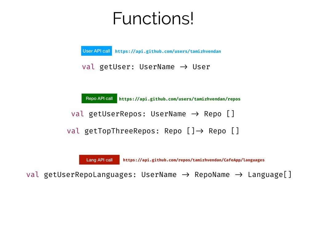 val getUser: UserName !-> User val getUserRepos...