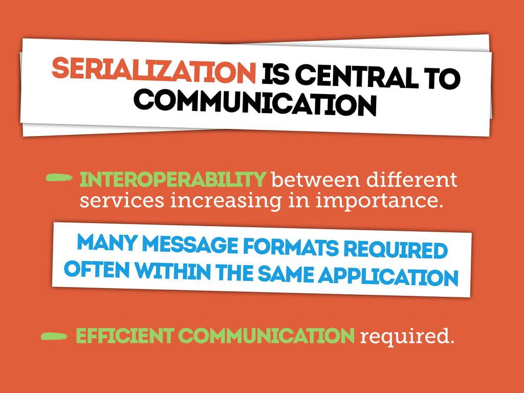communication is central Efficient communicatio...