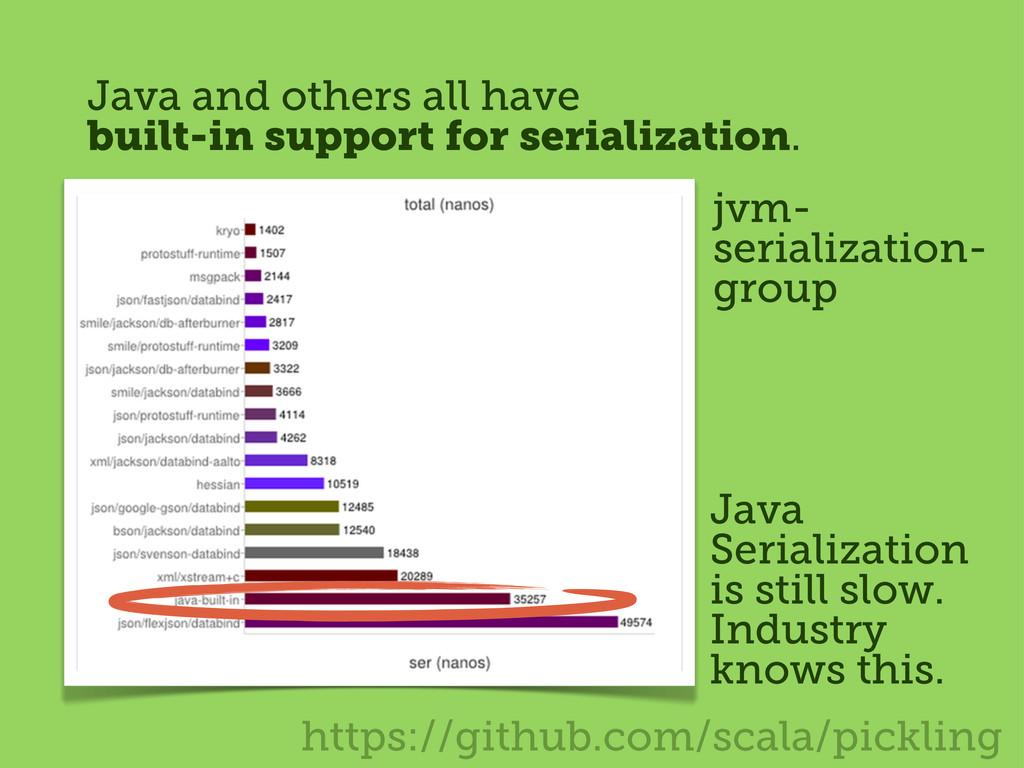 https://github.com/scala/pickling S w! Java and...