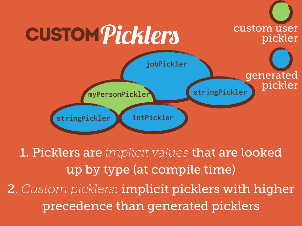 1. Picklers are implicit values that are looked...