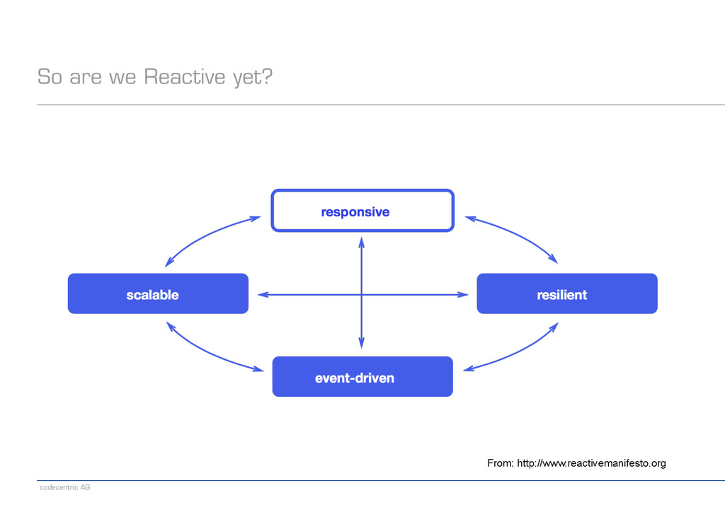 codecentric AG So are we Reactive yet? From: ht...