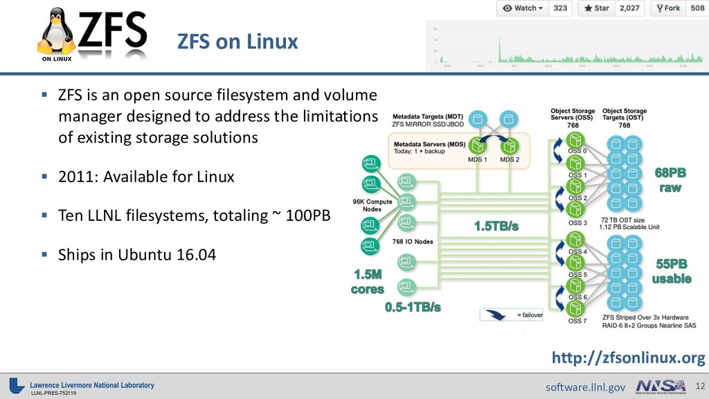 LLNL-PRES-752119 12 software.llnl.gov ZFS on Li...