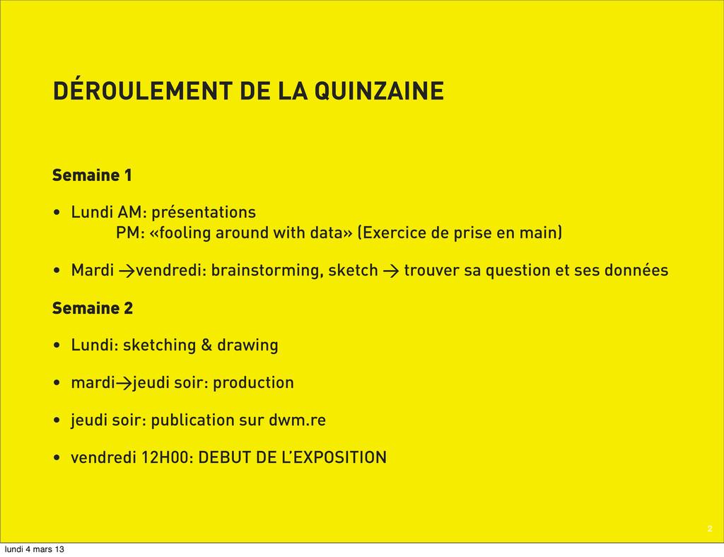 2 DÉROULEMENT DE LA QUINZAINE Semaine 1 • Lundi...