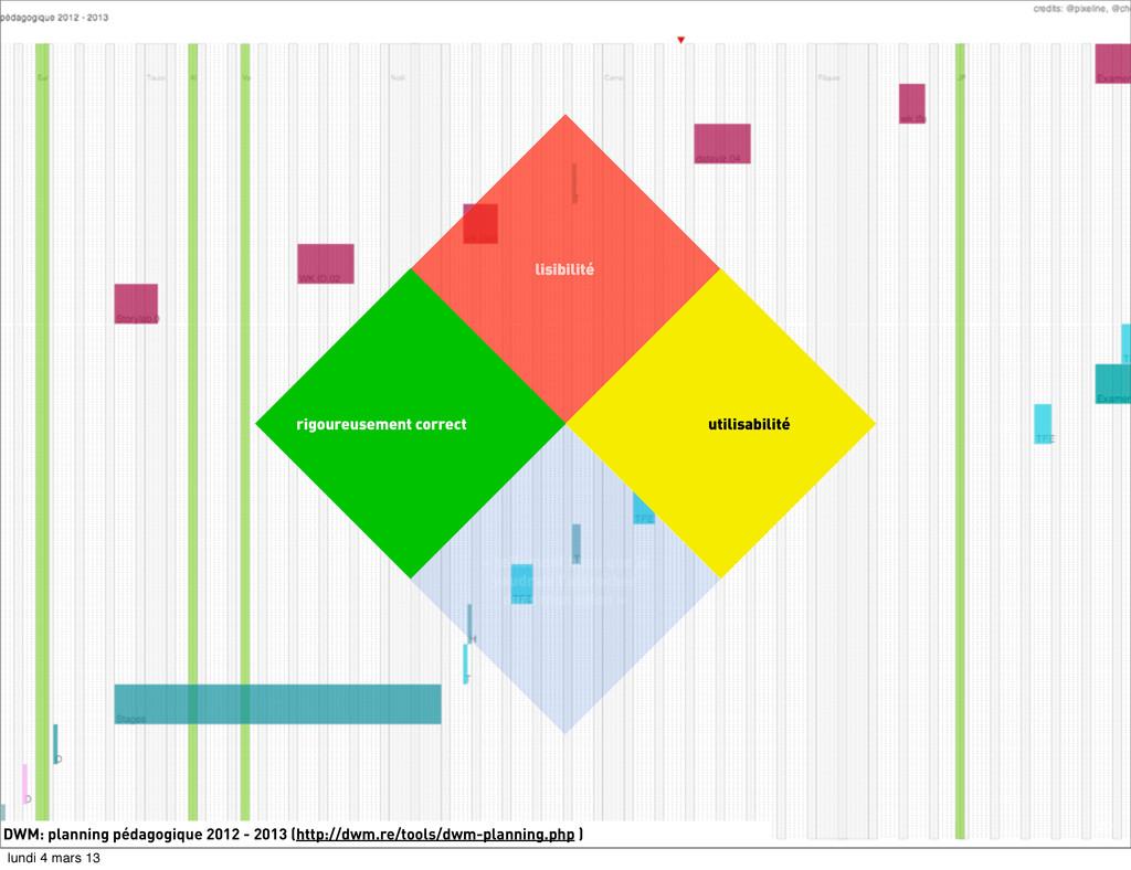 DWM: planning pédagogique 2012 - 2013 (http://d...