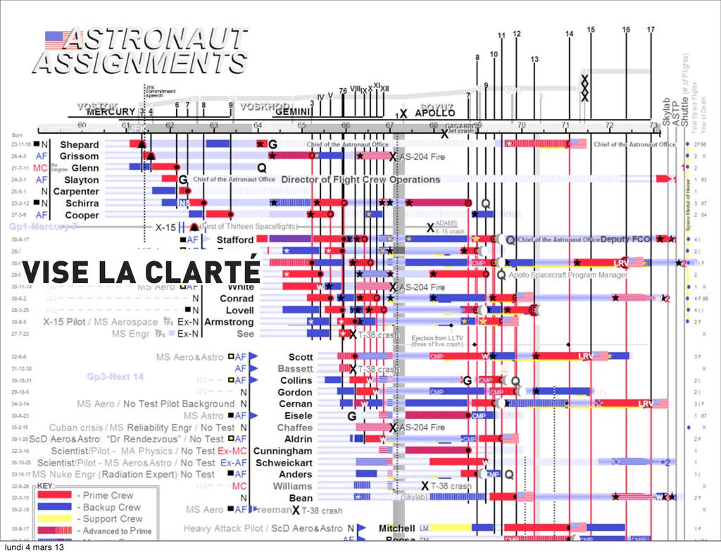 chapitre en cours 55 VISE LA CLARTÉ lundi 4 mar...