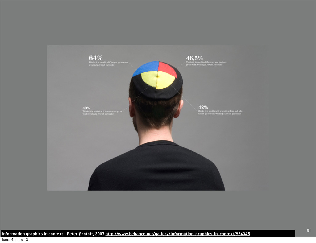 61 Information graphics in context - Peter Ørnt...
