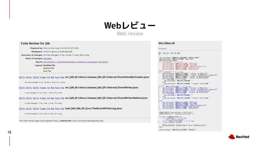 Webレビュー Web review 15