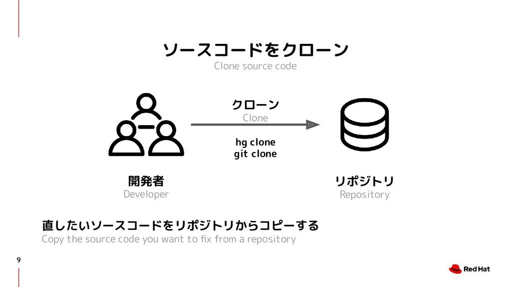 ソースコードをクローン Clone source code 9 開発者 Developer リ...