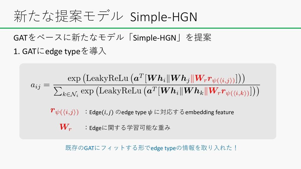 新たな提案モデル Simple-HGN 1. GATにedge typeを導⼊ :Edge(𝑖...