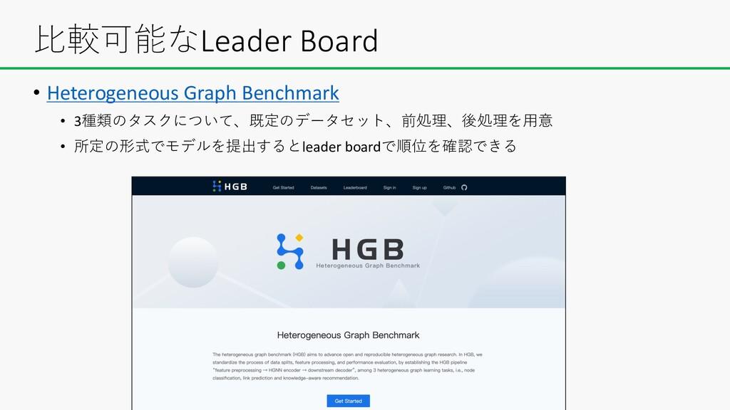 ⽐較可能なLeader Board • Heterogeneous Graph Benchma...
