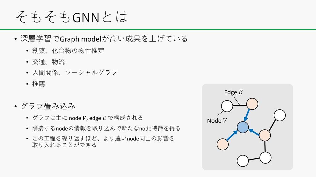 そもそもGNNとは • 深層学習でGraph modelが⾼い成果を上げている • 創薬、化合...
