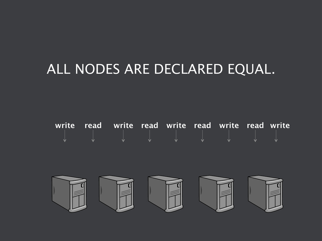 ALL NODES ARE DECLARED EQUAL.  write  read...