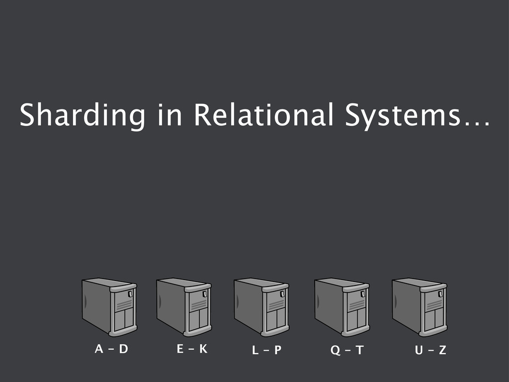 Sharding in Relational Systems…  A - D  E -...
