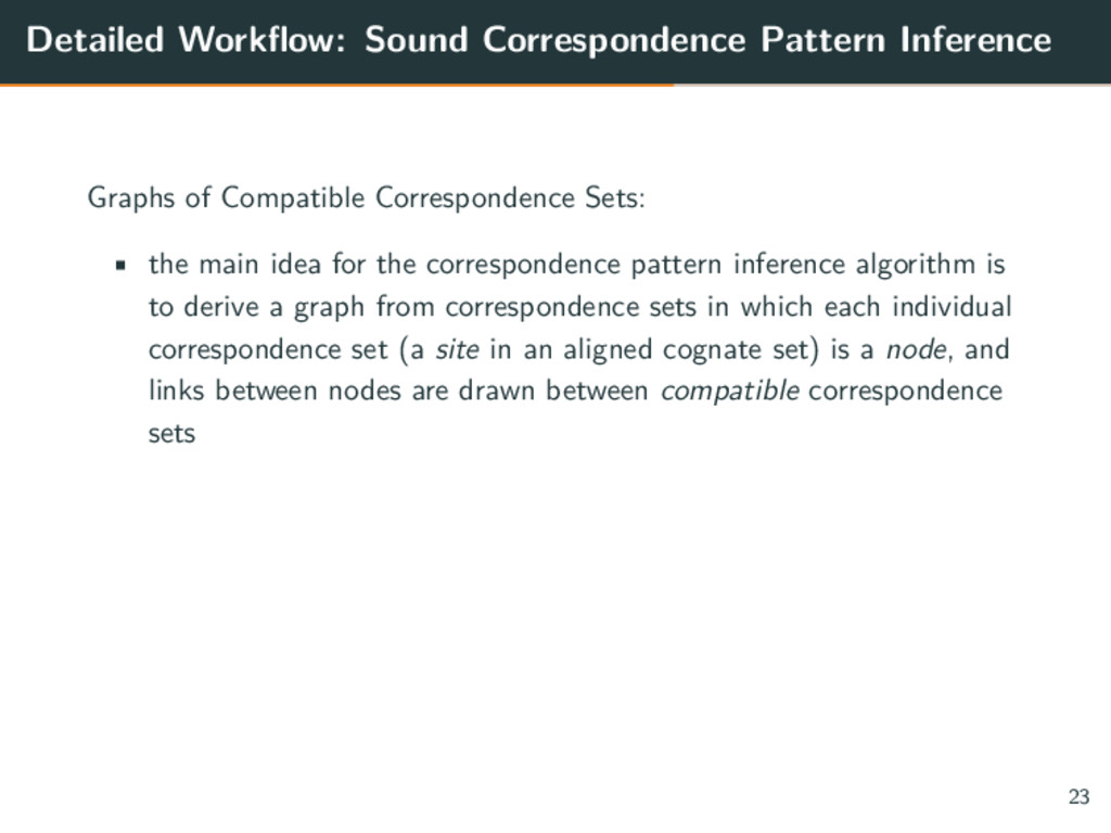 Detailed Workflow: Sound Correspondence Pattern...