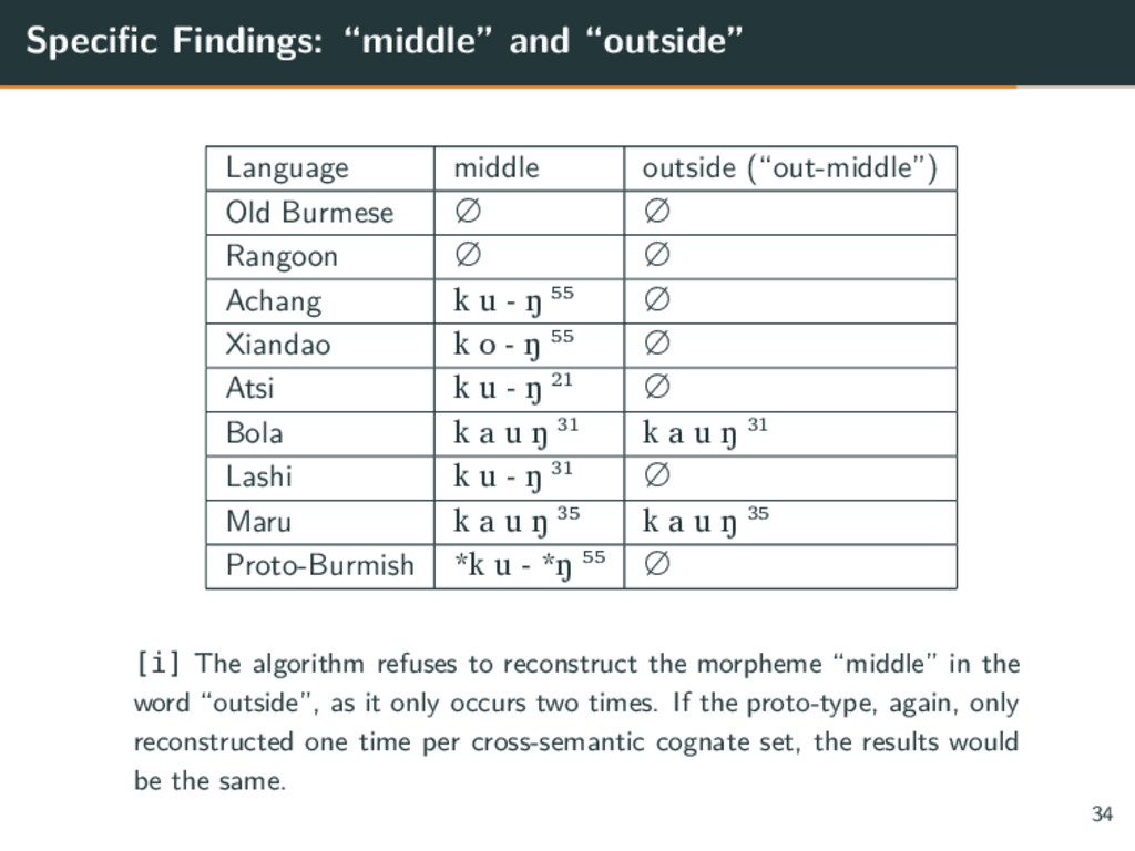 "Specific Findings: ""middle"" and ""outside"" Langu..."