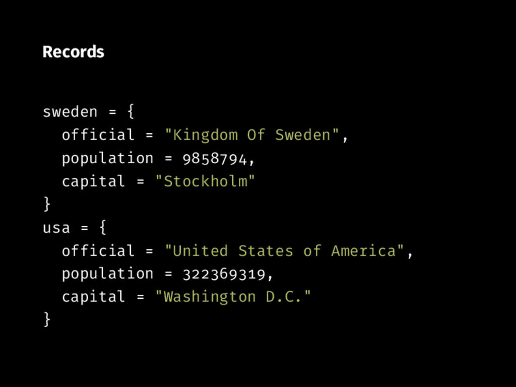 "Records sweden { official ""Kingdom Of Sweden"", ..."