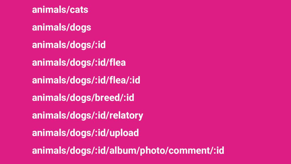 animals/cats animals/dogs animals/dogs/:id anim...